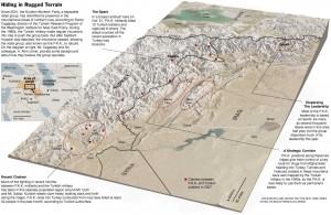 Muntanyes Qandil Kurds