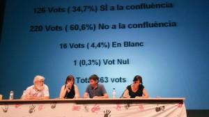 Primera votació de l'assemblea de Procés Constituent.