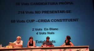 Segona votació de l'assemblea de Procés Constituent.