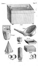 Motlles de formatge, canelons i motlles de plom per a fruites a 'L'art de bien faire les glaces', 1768.