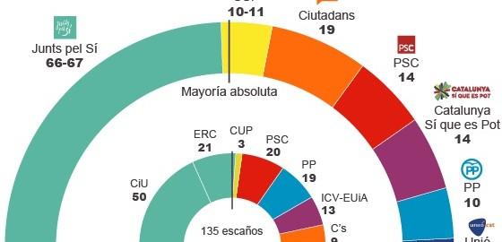 1442675432_555621_1442676102_noticia_normal