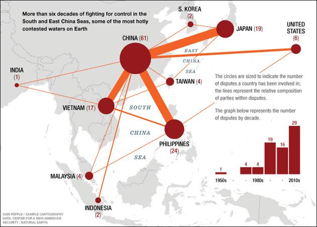 Conflicte Xina