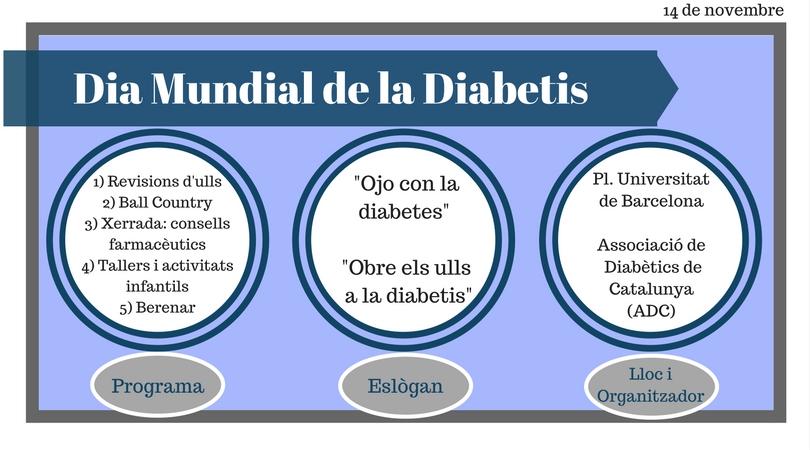 la diabetis pas a pas vilaweb