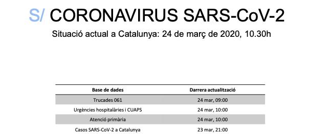 confinament juny coronavirus departament salut informe