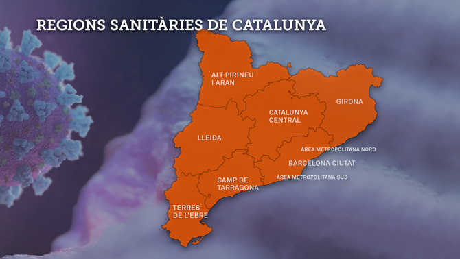 Regió Sanitaria Catalunya
